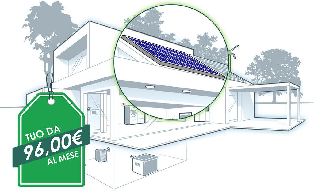 casa_fotovoltaico_prezzo-1-1024x627 Fotovoltaico Prodotti