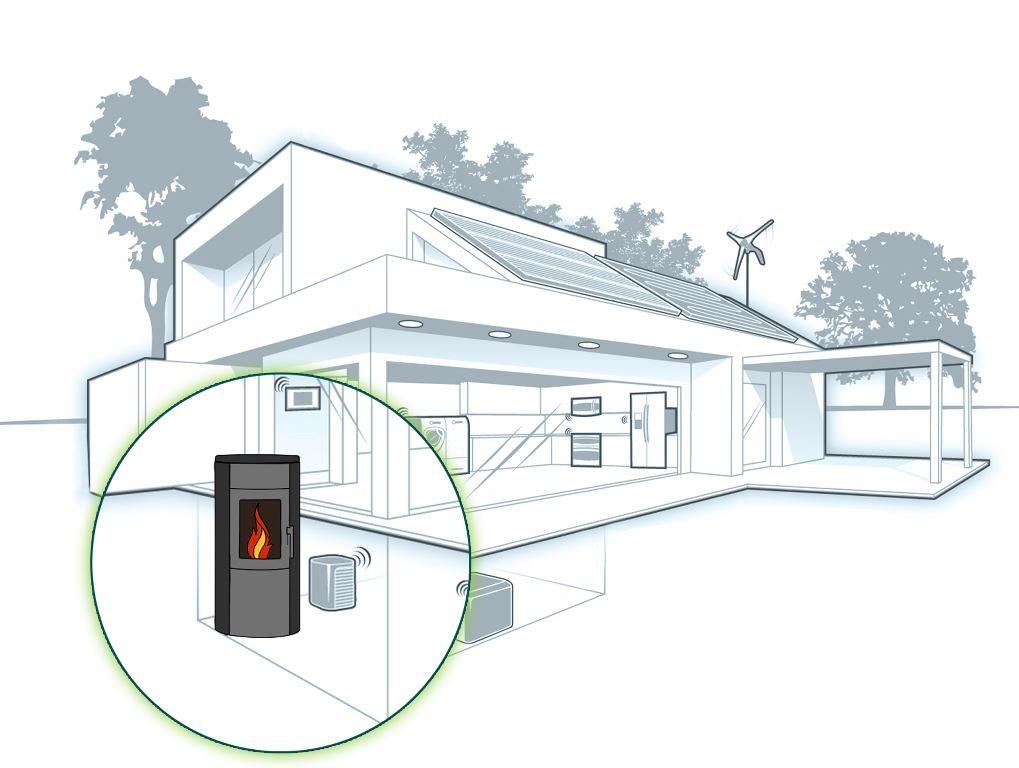 casa_riscaldamento Prodotti